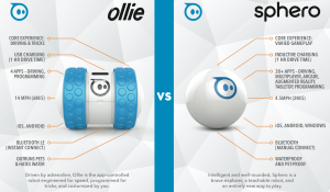 sphero_vs_ollie